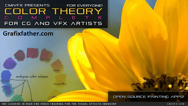 CimiVFX Color Theory For VFX Artists